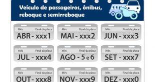 calendário de licenciamento de veículos de passageiros, ônibus, reboques e semirreboques para 2019