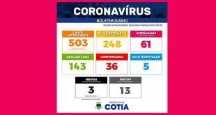 Boletim PMC Nº XXI|Covid-19